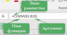 Синтаксис функций