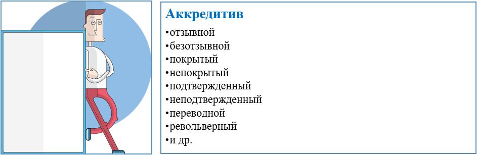 Виды аккредитивов