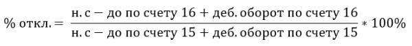 Формула расчета процента отклонения при распределении ТЗР с использование счетов 15, 16