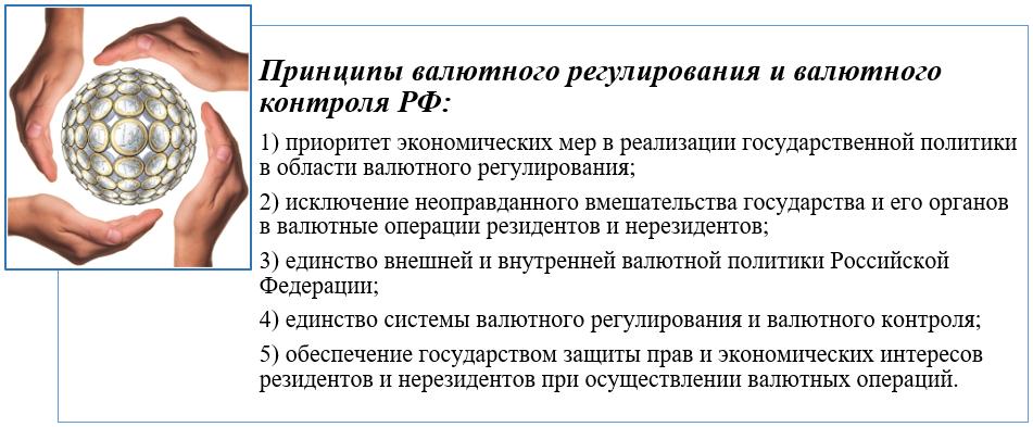 Принципы валютного регулирования и валютного контроля РФ